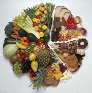 A Yogic Diet - The Three Gunas